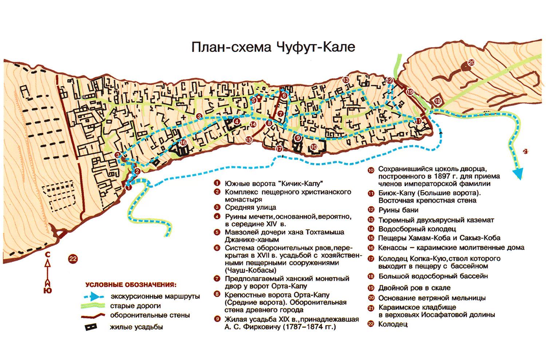 План-Схема крымского пещерного города Чуфут-кале