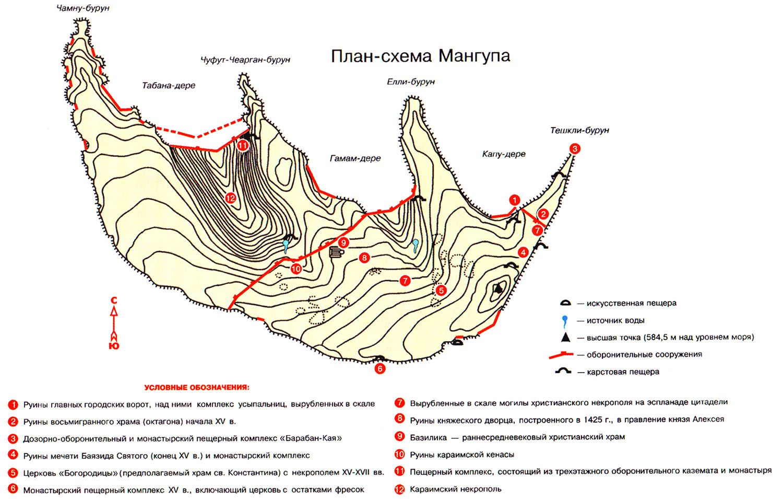 План схема пещерного города Мангуп-Кале