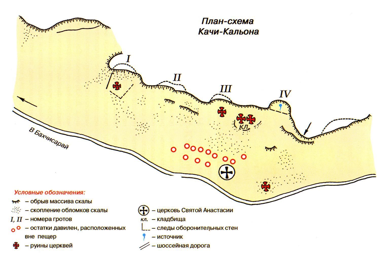 Качи-Кальон, план-схема